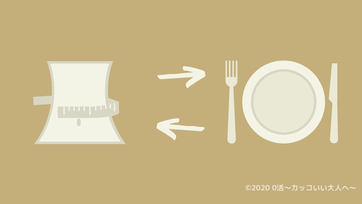 体を絞る食事と運動