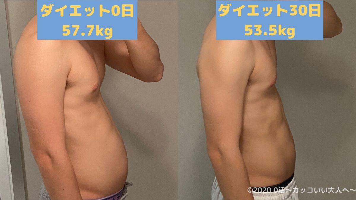 筋トレダイエットのビフォーアフター(男)-横